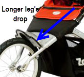 joovy-zoom-ATS-long-legs-drop